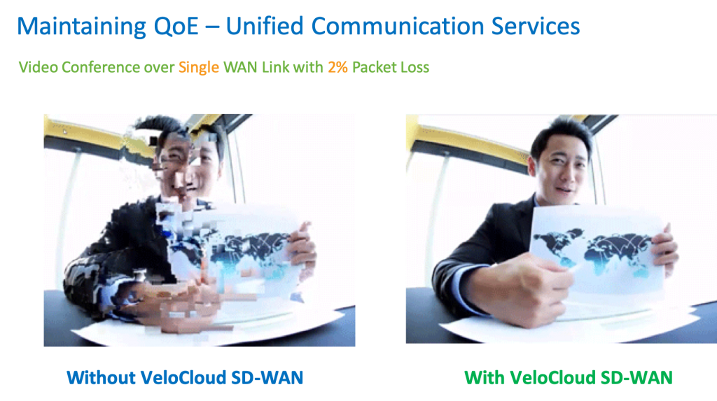 SDWAN Comparison of service